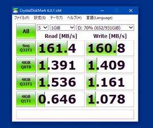 参考までに、Serial ATA 6Gbpsポートに接続した1TBのHDDと比べてみました。HDDの数値はこんな感じです。