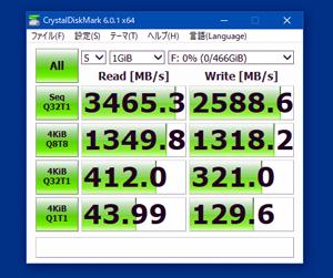 CrystalDiskMarkの結果。サンディスク エクストリーム プロ M.2 NVMe 3D SSDの数値は、シーケンシャルリード・ライトで、公称通りのリード3400MB/秒、ライト2500MB/秒が出ていることが分かります。その他の数値もHDDとは比較にならないほど高速ですが、実際の制作時に、効率化したといえるほどの違いとして現れるのか、あるいは速度の向上を体感できるのか、といったあたりが今回のテストの焦点になります。